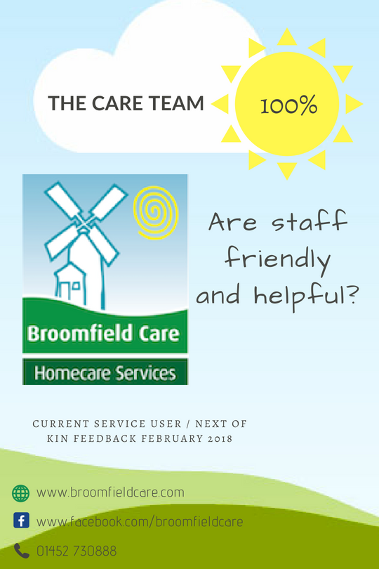 Domiciliary Care Gloucester